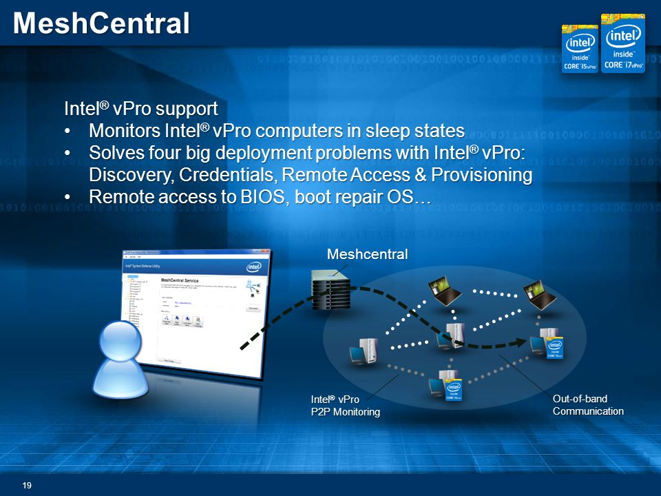 MeshCentral Intel ® vPro support Monitors Intel ® vPro computers in sleep statesMonitors Intel ® vPro computers in sleep states Solves four big deployment problems with Intel ® vPro: Discovery, Credentials, Remote Access & ProvisioningSolves four big deployment problems with Intel ® vPro: Discovery, Credentials, Remote Access & Provisioning Remote access to BIOS, boot repair OS…Remote access to BIOS, boot repair OS… Meshcentral Out-of-band Communication 19 Intel ® vPro P2P Monitoring