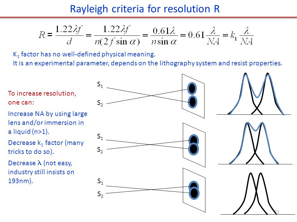Rayleigh criteria for resolution R S1S1 S2S2 S1S1 S2S2 S1S1 S2S2 To increase resolution, one can: Increase NA by using large lens and/or immersion in