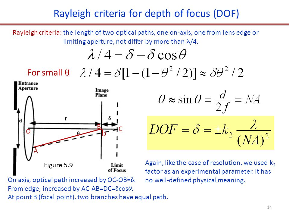 Rayleigh criteria for depth of focus (DOF) Rayleigh criteria: the length of two optical paths, one on-axis, one from lens edge or limiting aperture, n