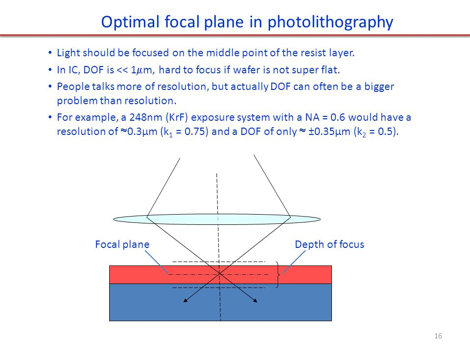 Optimal focal plane in photolithography Light should be focused on the middle point of the resist layer. In IC, DOF is << 1  m, hard to focus if wafe