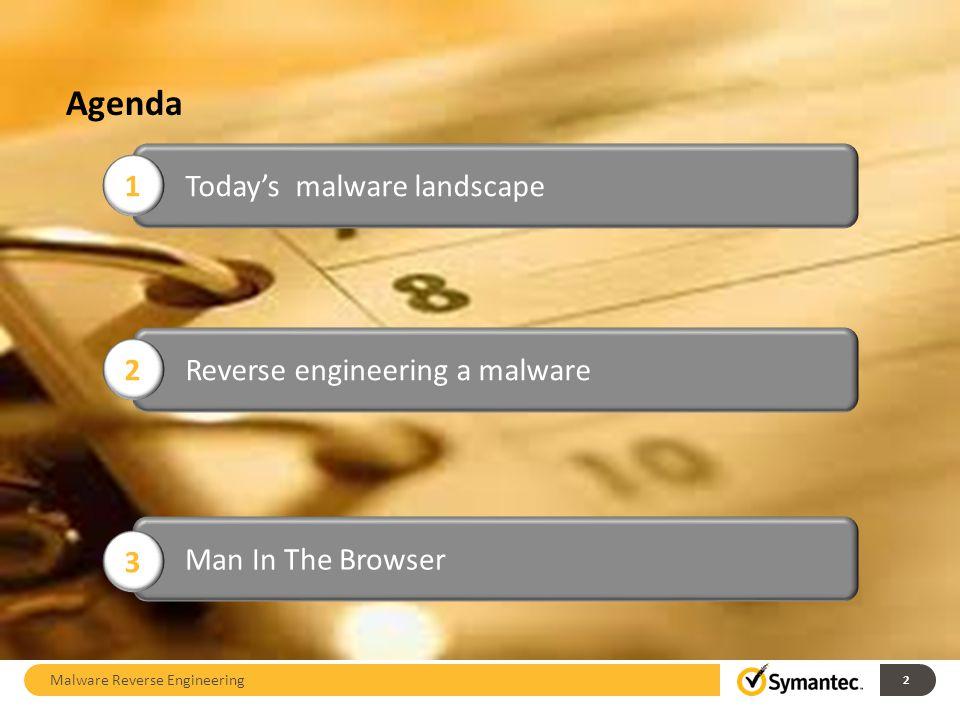 Malware Reverse Engineering 3 Today's malware landscape