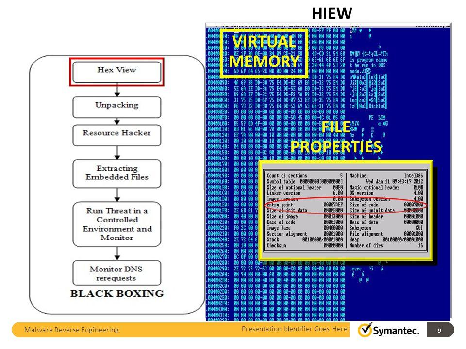 Malware Reverse Engineering 10 PACKED CODE UNPACKED CODE UPX Packed Sections Unpacked Sections 10