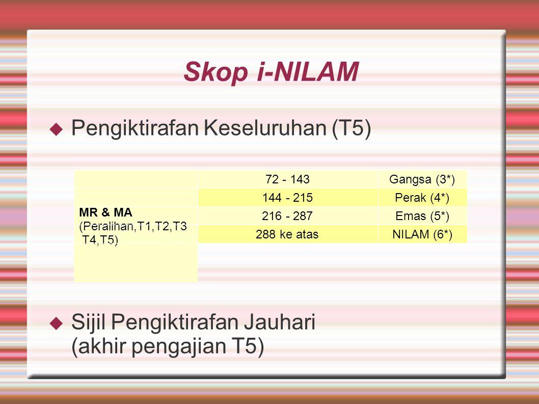 Skop i-NILAM  Pengiktirafan Keseluruhan (T5)  Sijil Pengiktirafan Jauhari (akhir pengajian T5) Tahap Menengah Tahap KelasJumlah Bacaan TerkumpulPengiktirafan MR & MA (Peralihan,T1,T2,T3 T4,T5) 72 - 143Gangsa (3*) 144 - 215Perak (4*) 216 - 287Emas (5*) 288 ke atasNILAM (6*)