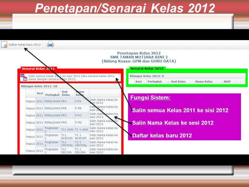 Penetapan/Senarai Kelas 2012 Fungsi Sistem: Salin semua Kelas 2011 ke sisi 2012 Salin Nama Kelas ke sesi 2012 Daftar kelas baru 2012