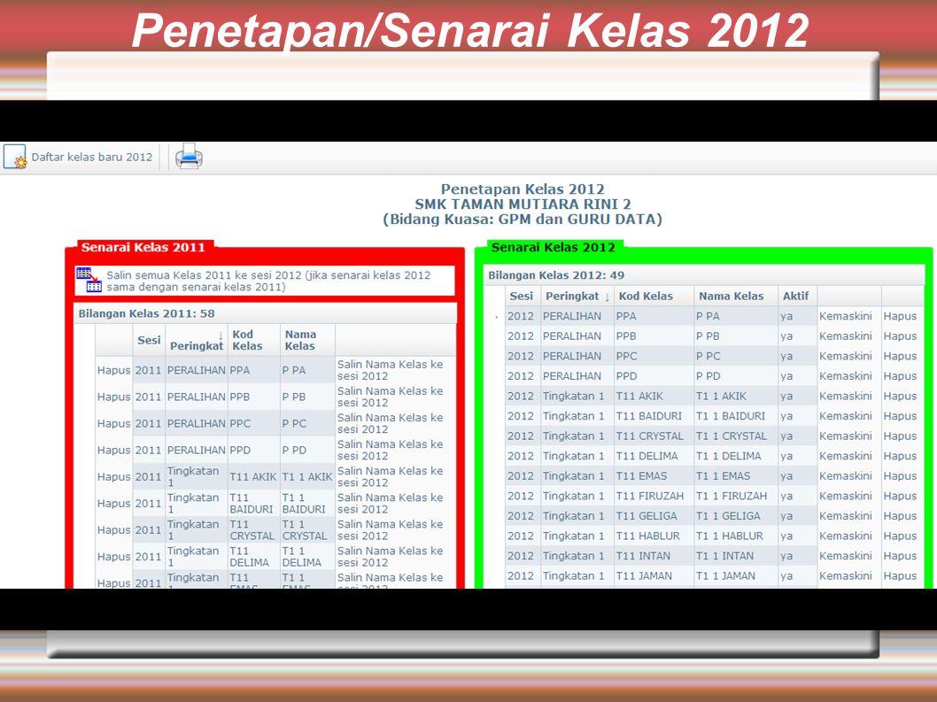 Penetapan/Senarai Kelas 2012