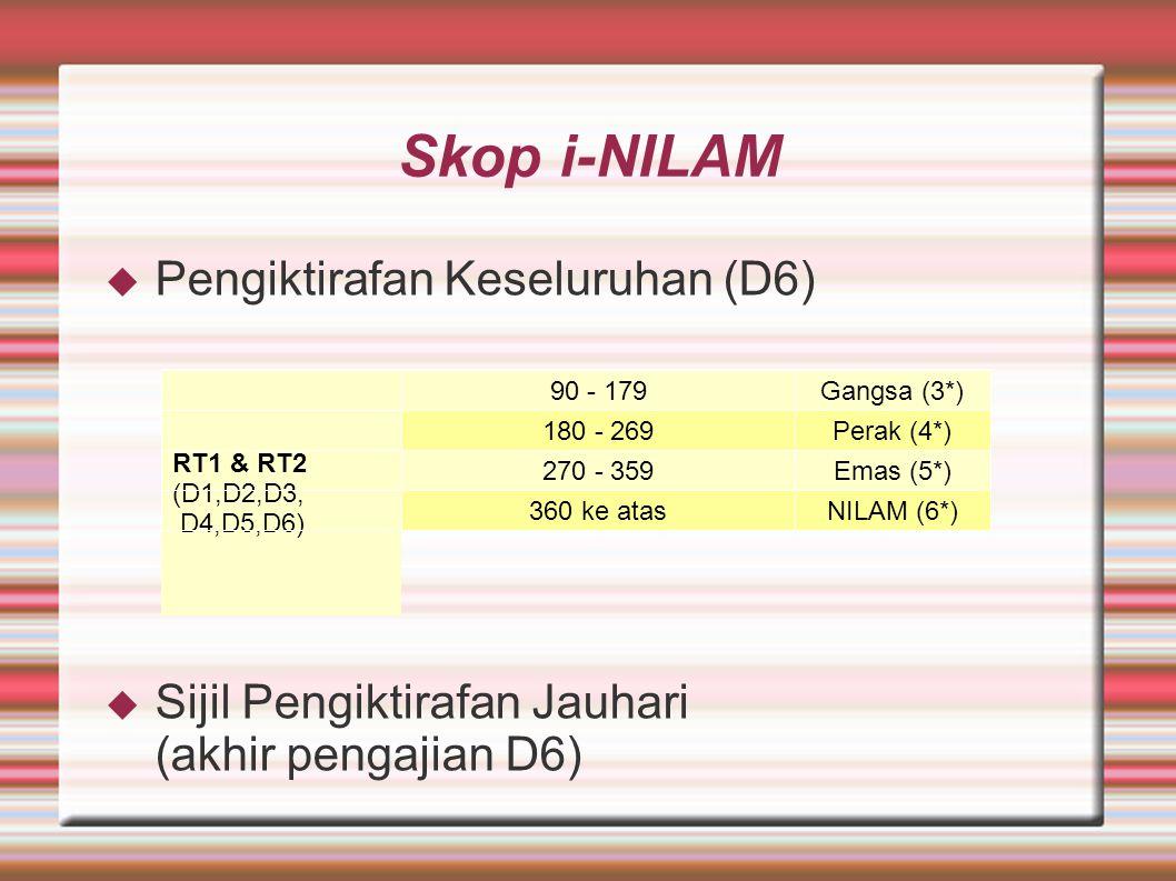 Skop i-NILAM  Pengiktirafan Keseluruhan (D6)  Sijil Pengiktirafan Jauhari (akhir pengajian D6) Tahap Rendah Tahap KelasJumlah Bacaan TerkumpulPengiktirafan RT1 & RT2 (D1,D2,D3, D4,D5,D6) 90 - 179Gangsa (3*) 180 - 269Perak (4*) 270 - 359Emas (5*) 360 ke atasNILAM (6*)