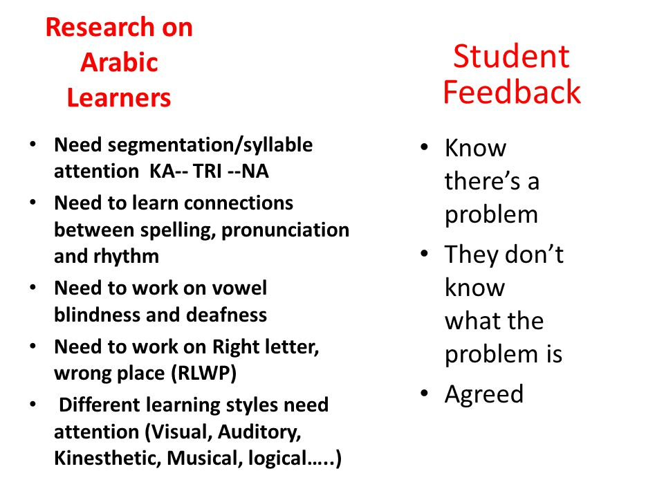 Need segmentation/syllable attention KA-- TRI --NA Need to learn connections between spelling, pronunciation and rhythm Need to work on vowel blindness and deafness Need to work on Right letter, wrong place (RLWP) Different learning styles need attention (Visual, Auditory, Kinesthetic, Musical, logical…..) Research on Arabic Learners Student Feedback Know there's a problem They don't know what the problem is Agreed
