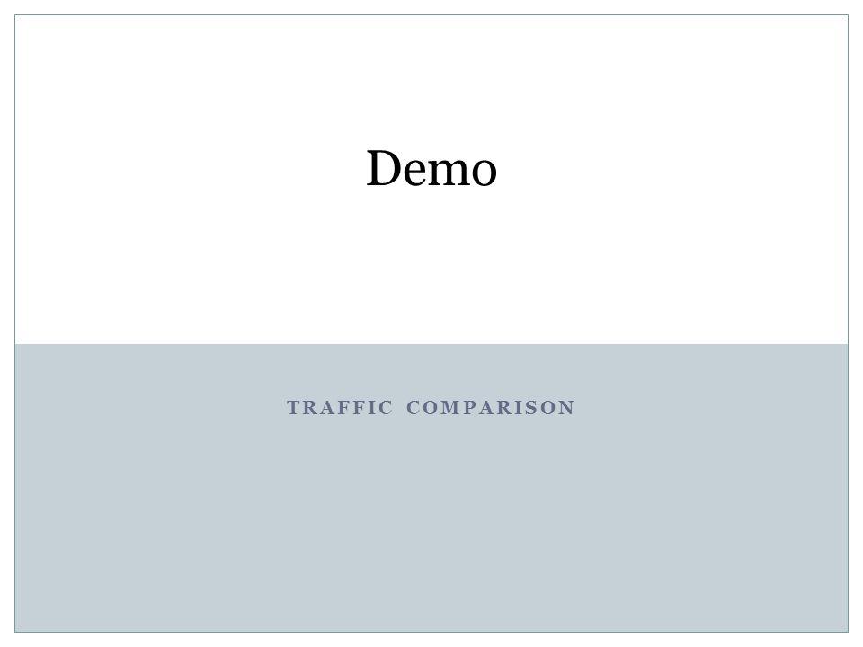 TRAFFIC COMPARISON Demo
