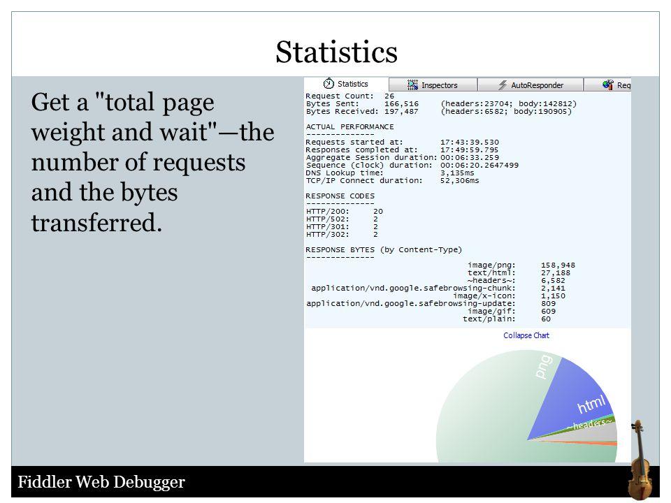 Fiddler Web Debugger Statistics Get a