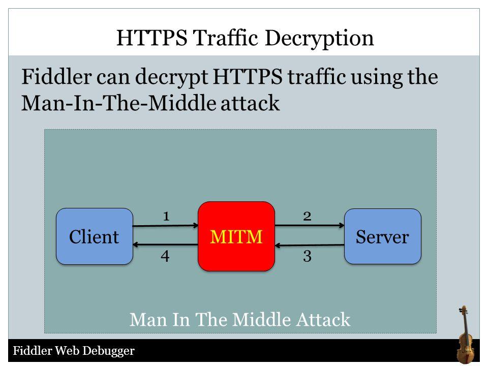 Fiddler Web Debugger Man In The Middle Attack HTTPS Traffic Decryption Fiddler can decrypt HTTPS traffic using the Man-In-The-Middle attack Client Ser