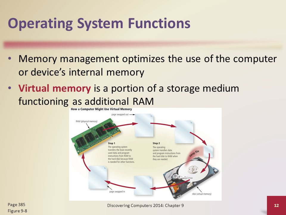 Operating System Functions Memory management optimizes the use of the computer or device's internal memory Virtual memory is a portion of a storage medium functioning as additional RAM Discovering Computers 2014: Chapter 9 12 Page 385 Figure 9-8
