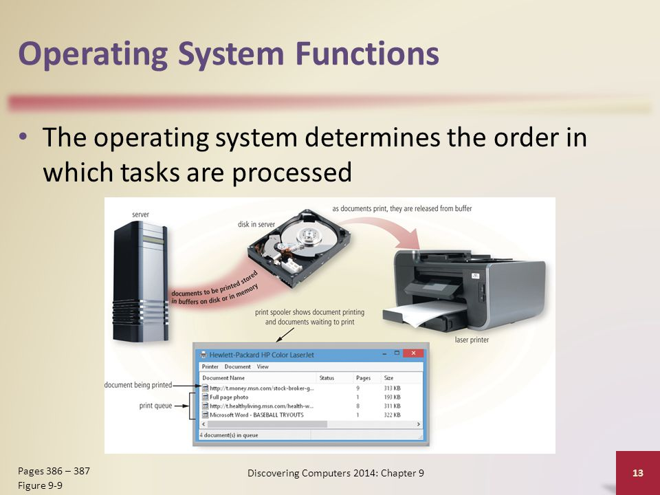 Operating System Functions The operating system determines the order in which tasks are processed Discovering Computers 2014: Chapter 9 13 Pages 386 – 387 Figure 9-9
