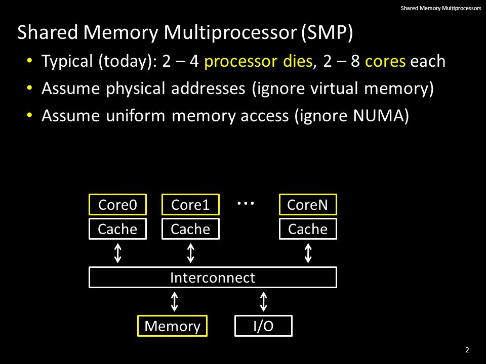 2 Shared Memory Multiprocessors Shared Memory Multiprocessor (SMP) Typical (today): 2 – 4 processor dies, 2 – 8 cores each Assume physical addresses (ignore virtual memory) Assume uniform memory access (ignore NUMA) Core0Core1CoreN Cache MemoryI/O Interconnect...