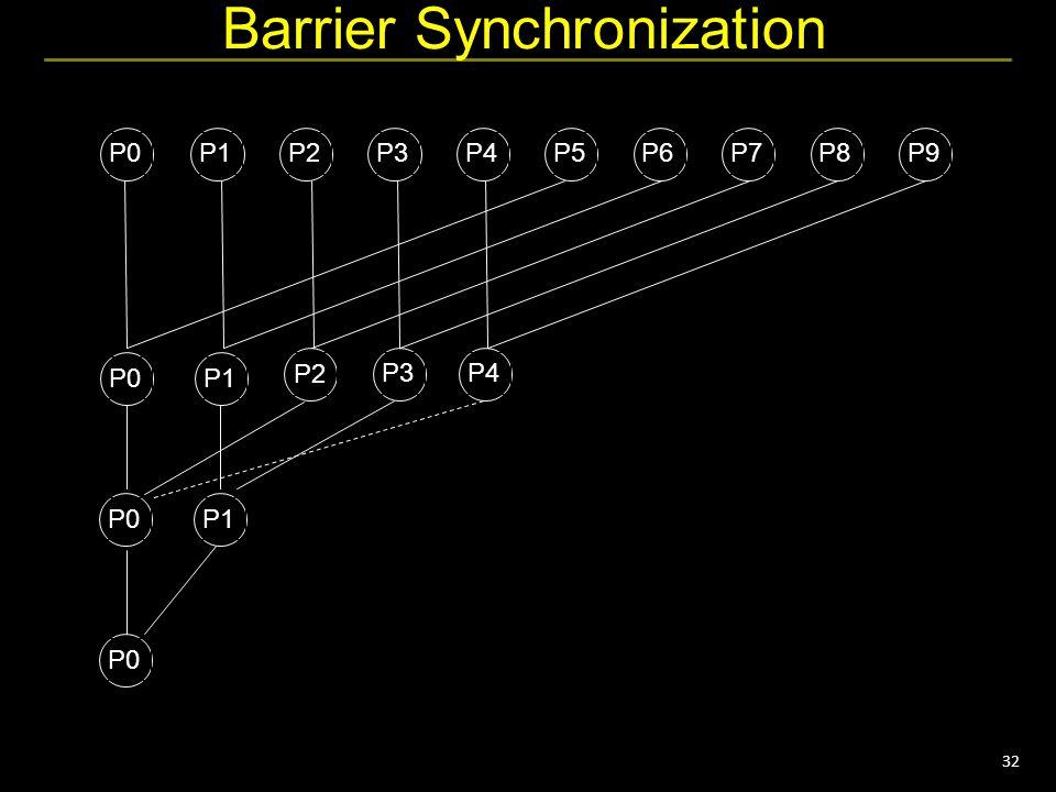 32 Barrier Synchronization P0P1P2P3P4P5P6P7P8P9 P0P1 P2 P3P4 P0P1 P0
