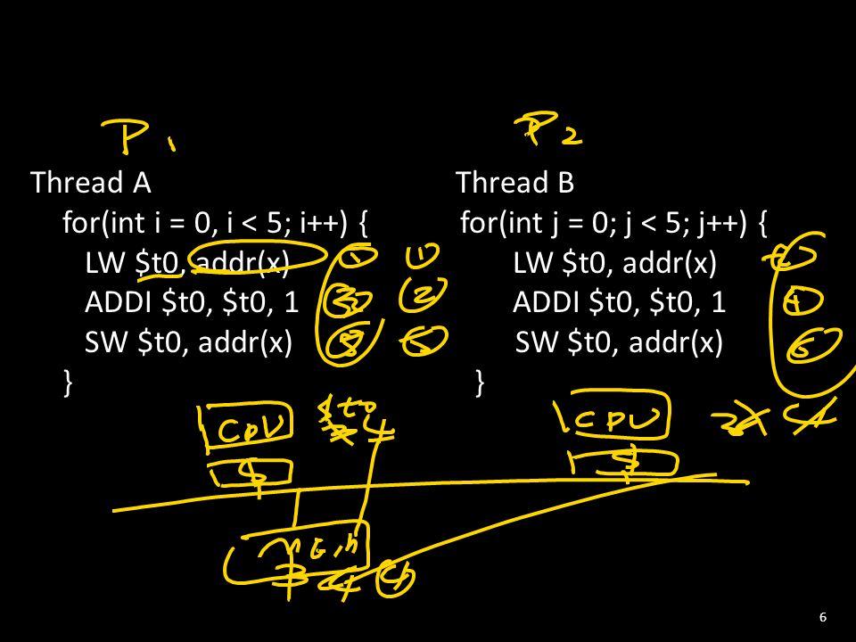 6 Thread A Thread B for(int i = 0, i < 5; i++) { for(int j = 0; j < 5; j++) { LW $t0, addr(x) LW $t0, addr(x) ADDI $t0, $t0, 1 ADDI $t0, $t0, 1 SW $t0