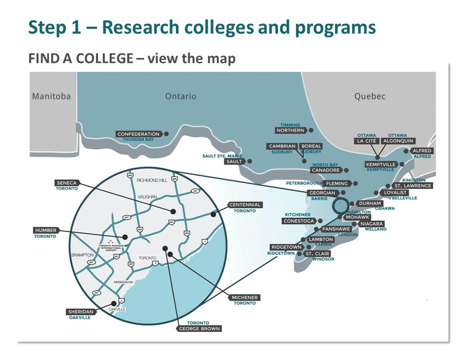 FIND A COLLEGE – link to college websites Visit ontariocolleges.ca and click on the Choose a College button.