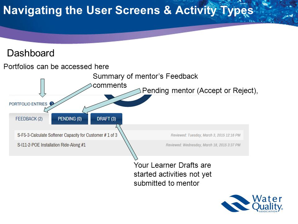 Navigating the User Screens & Activity Types Portfolios can be accessed here Summary of mentor's Feedback comments Dashboard Pending mentor (Accept or Reject), Your Learner Drafts are started activities not yet submitted to mentor