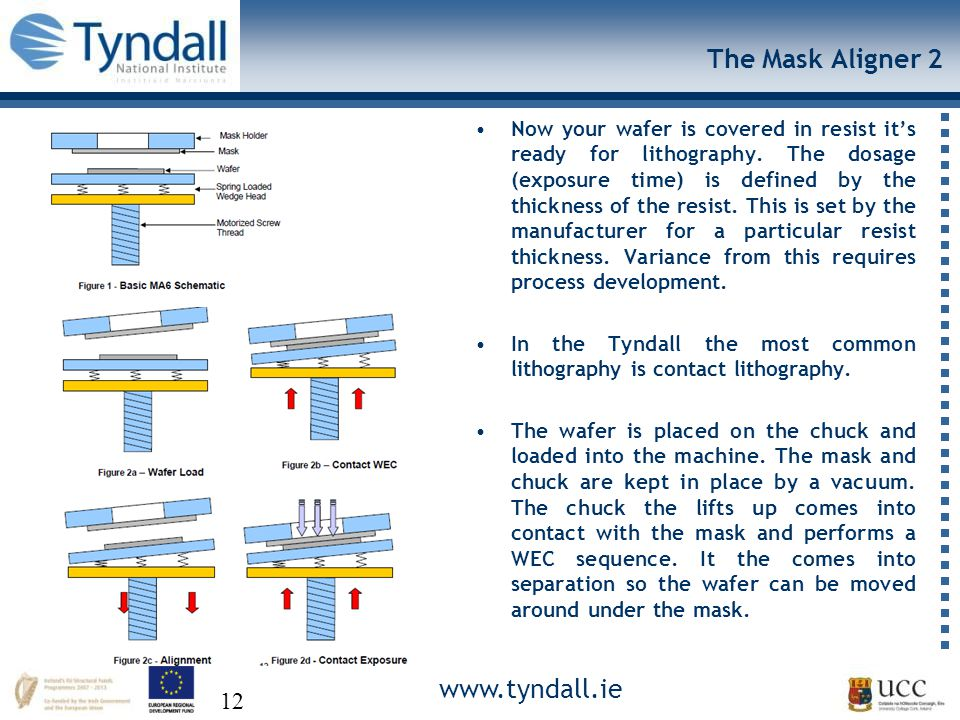 www.tyndall.ie 12 The Mask Aligner 2 Now your wafer is covered in resist it's ready for lithography.