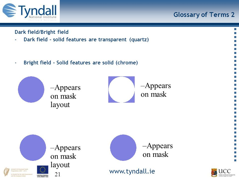 www.tyndall.ie 21 Glossary of Terms 2 Dark field/Bright field -Dark field – solid features are transparent (quartz) -Bright field – Solid features are solid (chrome) –Appears on mask layout –Appears on mask –Appears on mask layout –Appears on mask