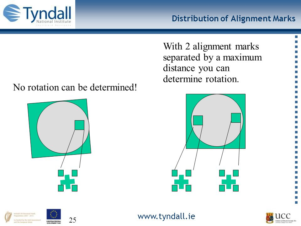 www.tyndall.ie 25 Distribution of Alignment Marks With 2 alignment marks separated by a maximum distance you can determine rotation.