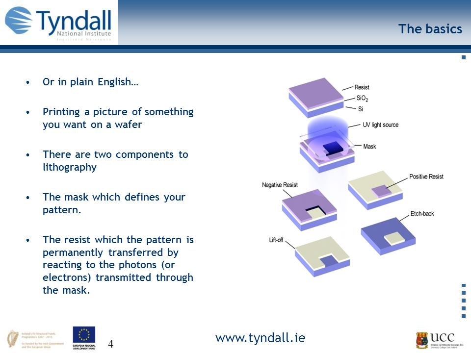 www.tyndall.ie 35 Vernier Alignment Marks 1 Primary alignment marks - each segment tells you which alignment step you are using.