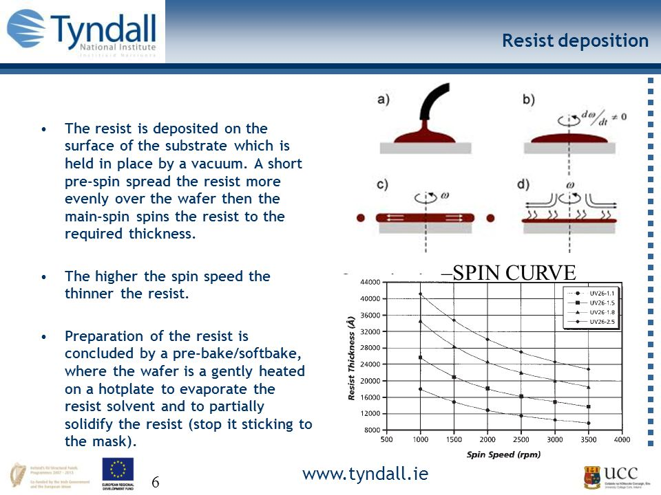 www.tyndall.ie 6 Resist deposition The resist is deposited on the surface of the substrate which is held in place by a vacuum.