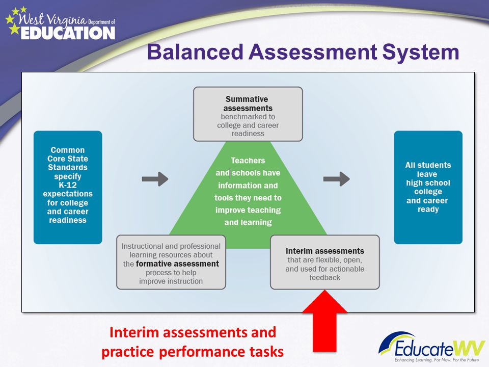 Balanced Assessment System Interim assessments and practice performance tasks