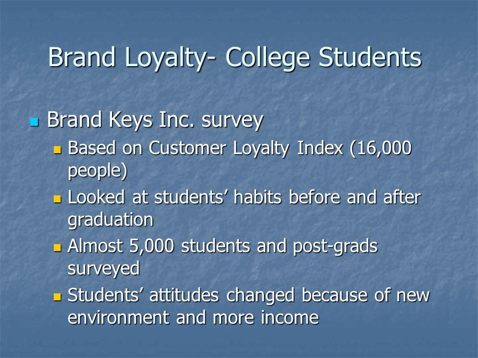 Brand Loyalty- College Students Brand Keys Inc.survey Brand Keys Inc.