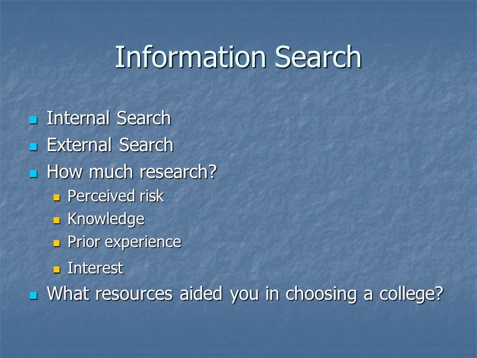 Information Search Internal Search Internal Search External Search External Search How much research.