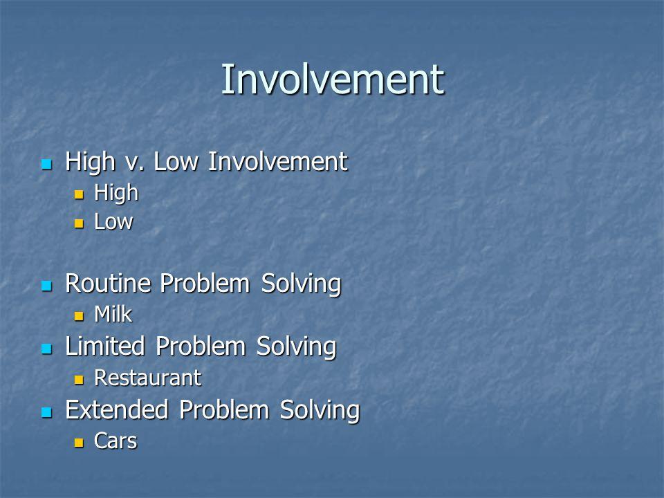Involvement High v.Low Involvement High v.