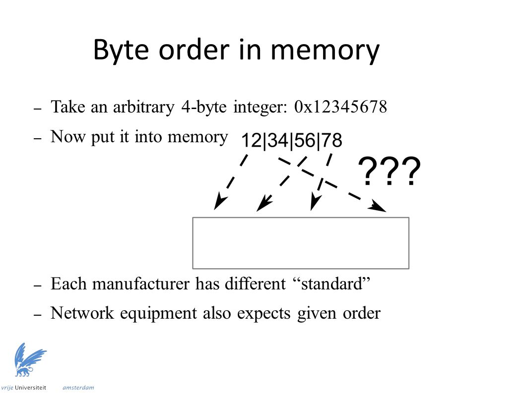"Byte order in memory – Take an arbitrary 4-byte integer: 0x12345678 – Now put it into memory – Each manufacturer has different ""standard"" – Network eq"