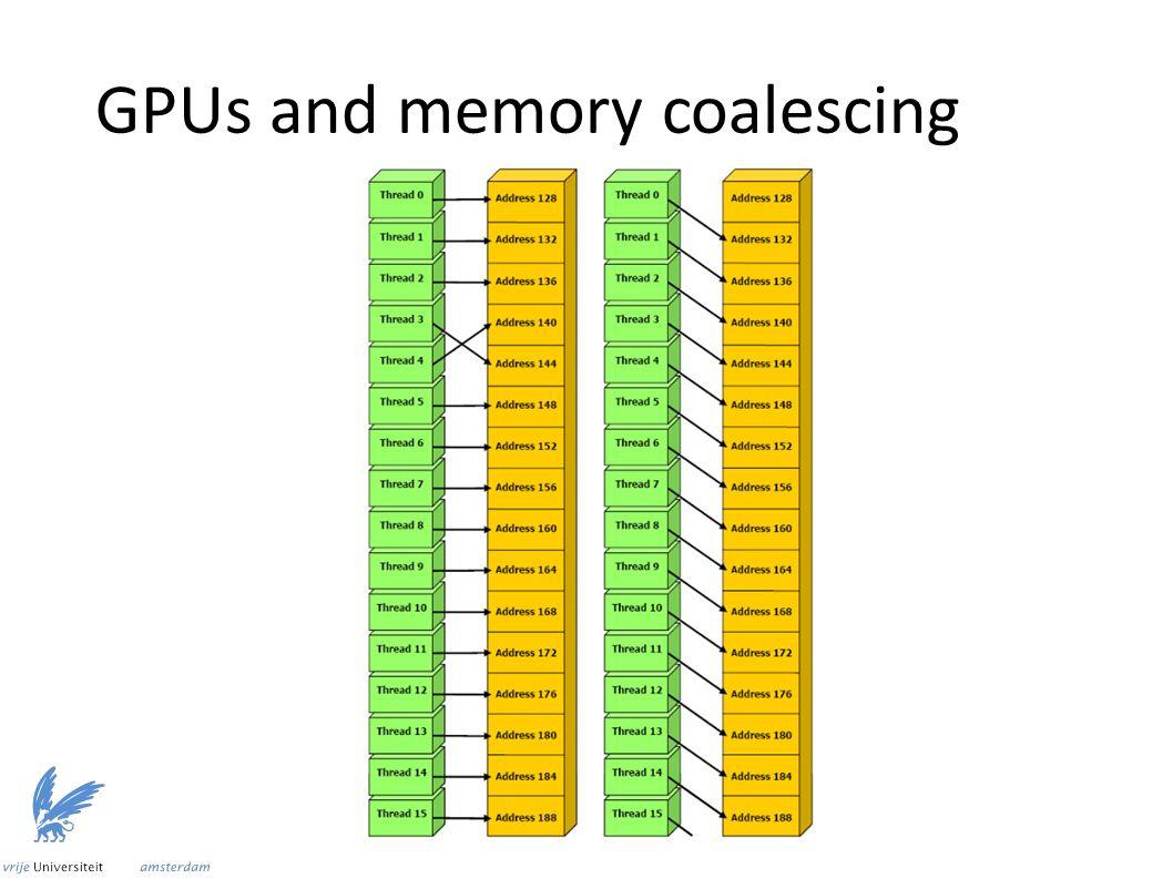 GPUs and memory coalescing