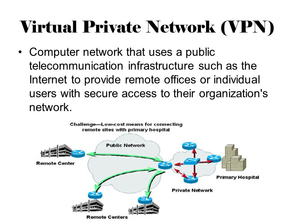 Virtual Private Network (VPN) Computer network that uses a public telecommunication infrastructure such as the Internet to provide remote offices or individual users with secure access to their organization s network.