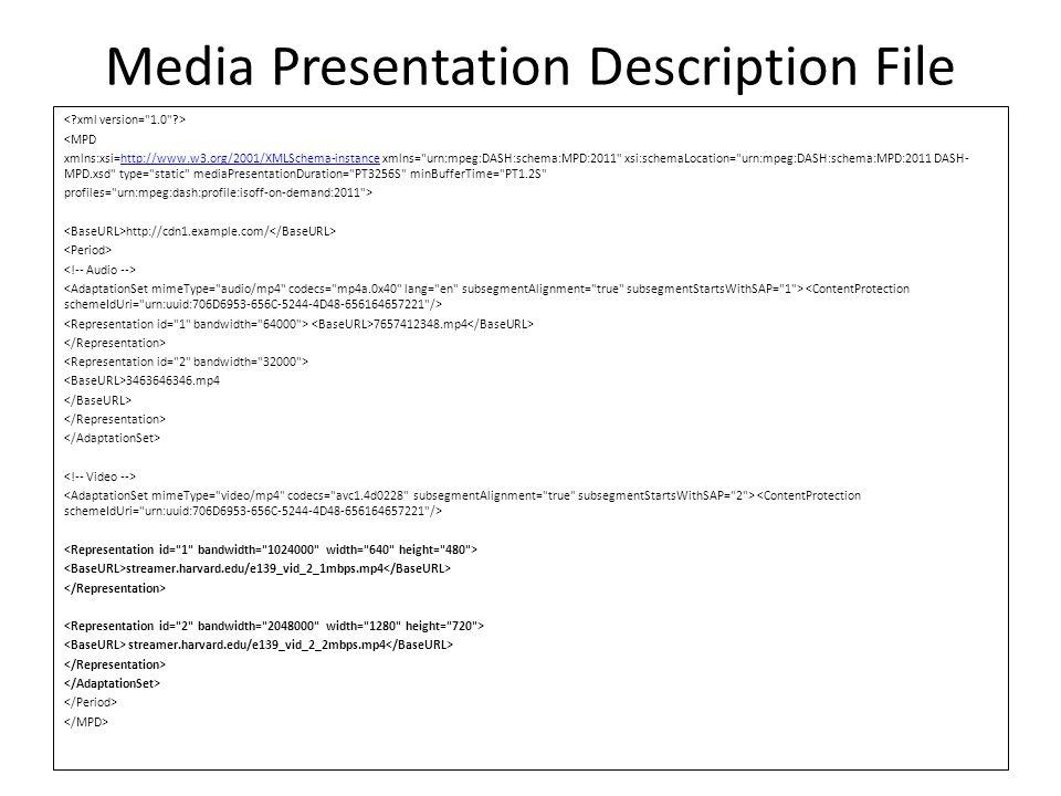 Media Presentation Description File <MPD xmlns:xsi=http://www.w3.org/2001/XMLSchema-instance xmlns=