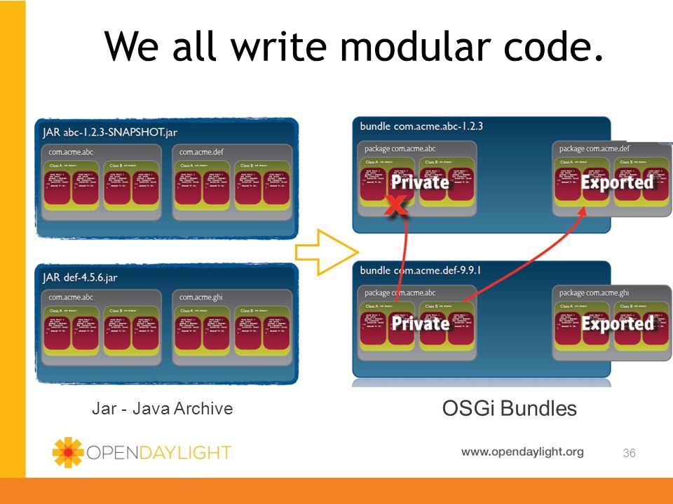 Created by Jan Medved www.opendaylight.org 36 We all write modular code. Jar - Java Archive OSGi Bundles