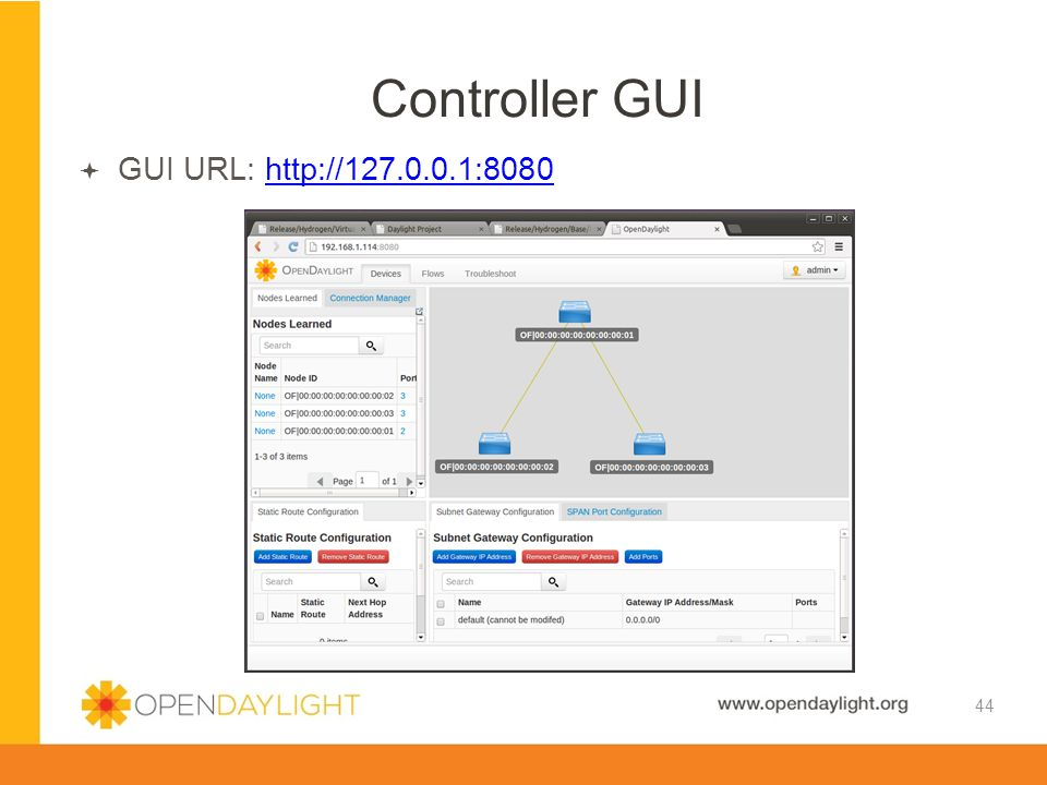 Created by Jan Medved www.opendaylight.org  GUI URL: http://127.0.0.1:8080http://127.0.0.1:8080 Controller GUI 44