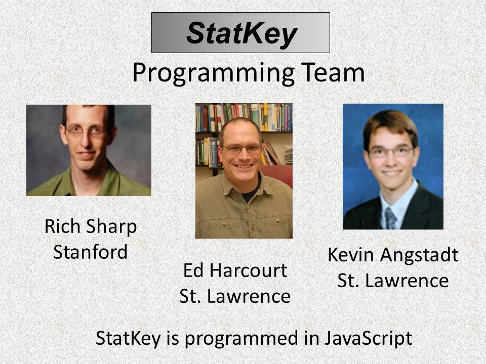 Programming Team Rich Sharp Stanford Ed Harcourt St.