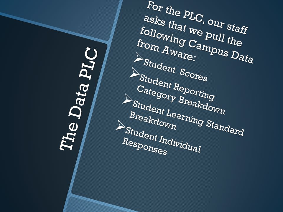 The Data PLC  For the PLC, our staff asks that we pull the following Campus Data from Aware:  Student Scores  Student Reporting Category Breakdown  Student Learning Standard Breakdown  Student Individual Responses