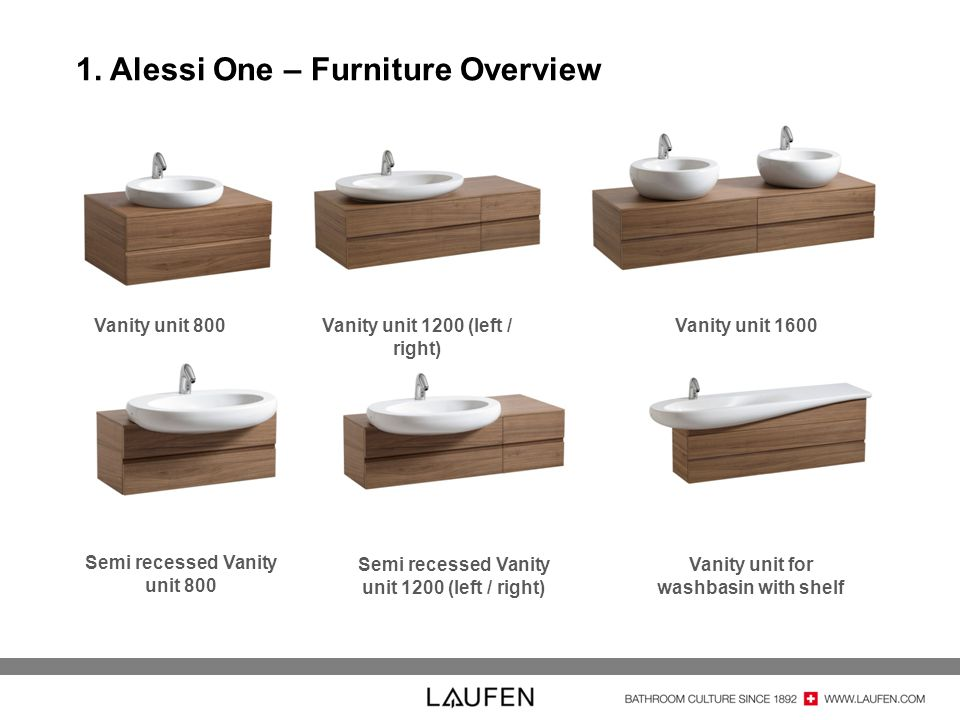 1. Alessi One – Furniture Overview Vanity unit 800 Semi recessed Vanity unit 800 Vanity unit 1200 (left / right) Vanity unit 1600 Semi recessed Vanity