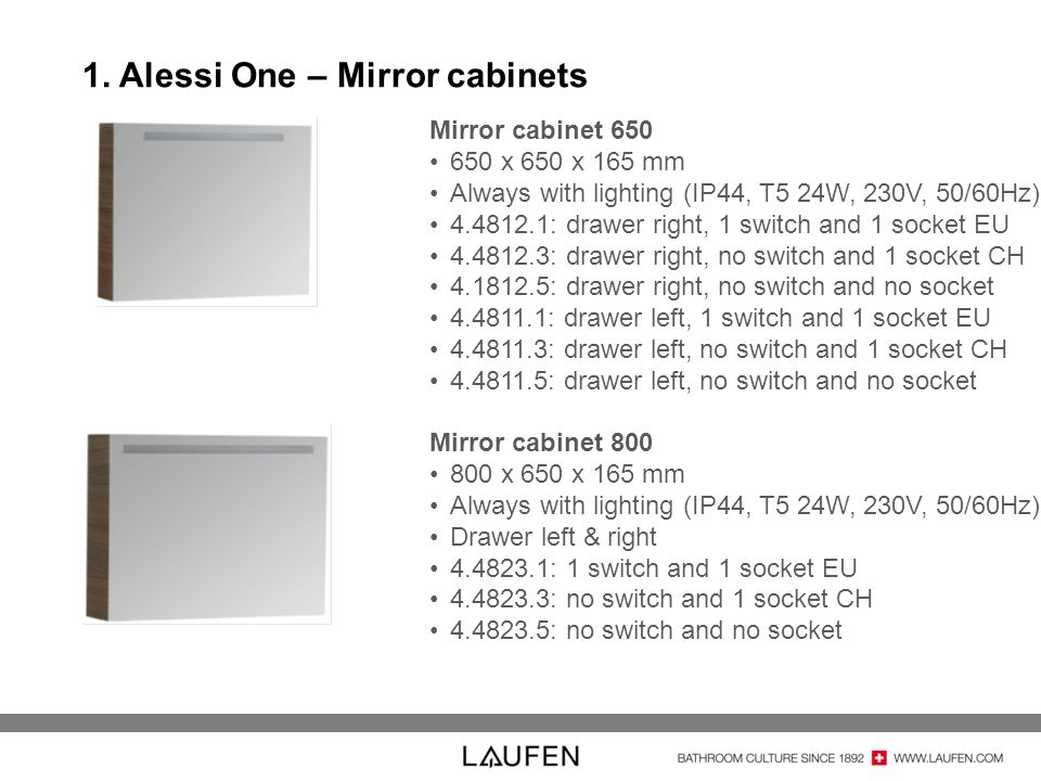 1. Alessi One – Mirror cabinets Mirror cabinet 650 650 x 650 x 165 mm Always with lighting (IP44, T5 24W, 230V, 50/60Hz) 4.4812.1: drawer right, 1 swi
