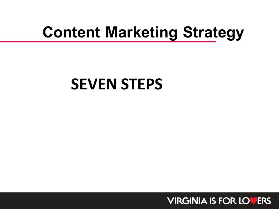 SEVEN STEPS Content Marketing Strategy