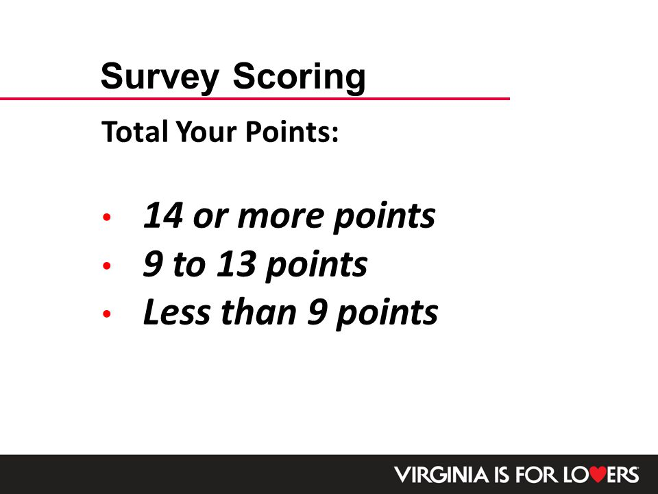 Total Your Points: 14 or more points 9 to 13 points Less than 9 points Survey Scoring