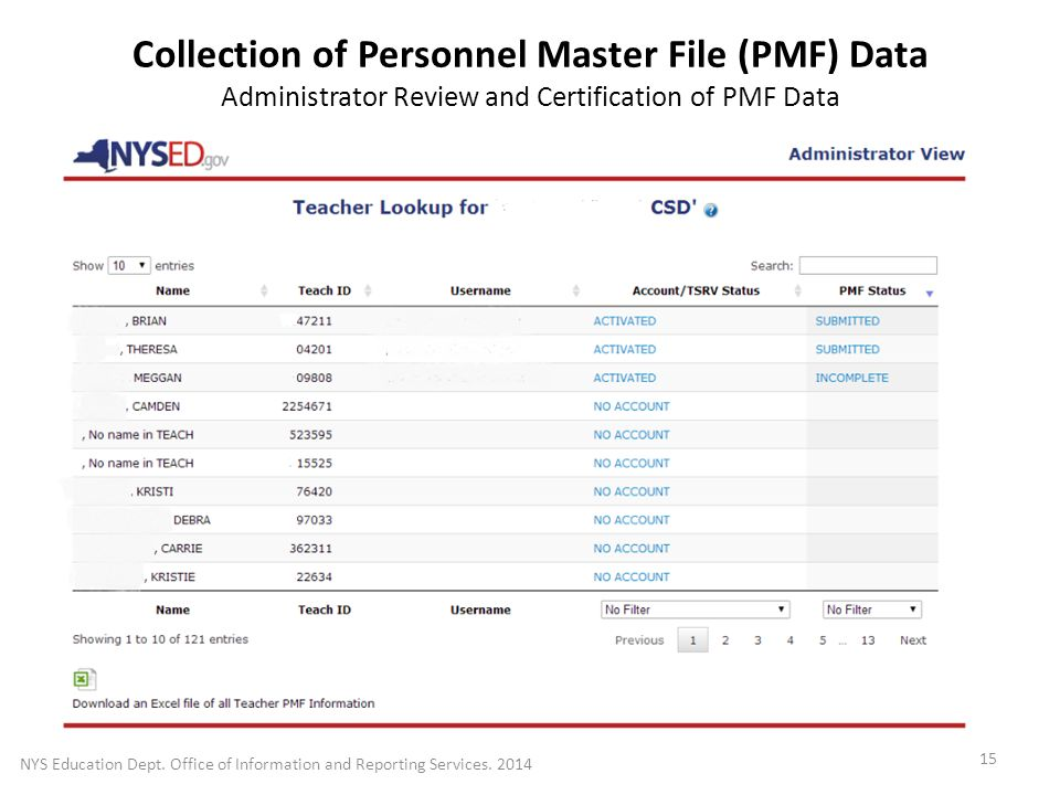 Collection of Personnel Master File (PMF) Data Administrator Review and Certification of PMF Data NYS Education Dept.