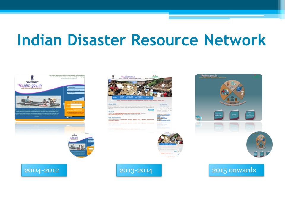 1 st Phase 2 nd Phase 3 rd Phase Indian Disaster Resource Network 2004-2012 2013-2014 2015 onwards