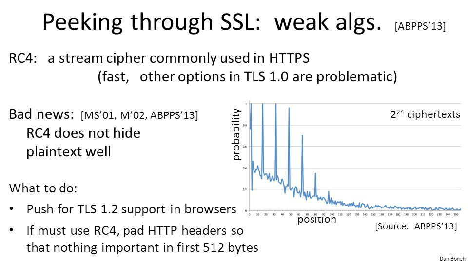 Dan Boneh Peeking through SSL: weak algs.