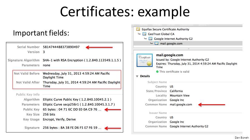 Dan Boneh Certificates: example Important fields: