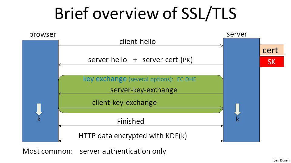 Dan Boneh Brief overview of SSL/TLS browser server SK client-hello server-hello + server-cert ( PK ) key exchange (several options): EC-DHE Finished cert client-key-exchange HTTP data encrypted with KDF(k) Most common: server authentication only server-key-exchange k k