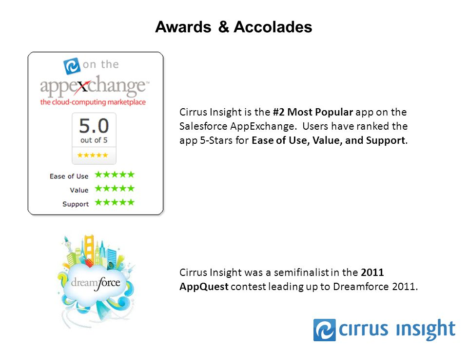 Awards & Accolades Cirrus Insight was a semifinalist in the 2011 AppQuest contest leading up to Dreamforce 2011.