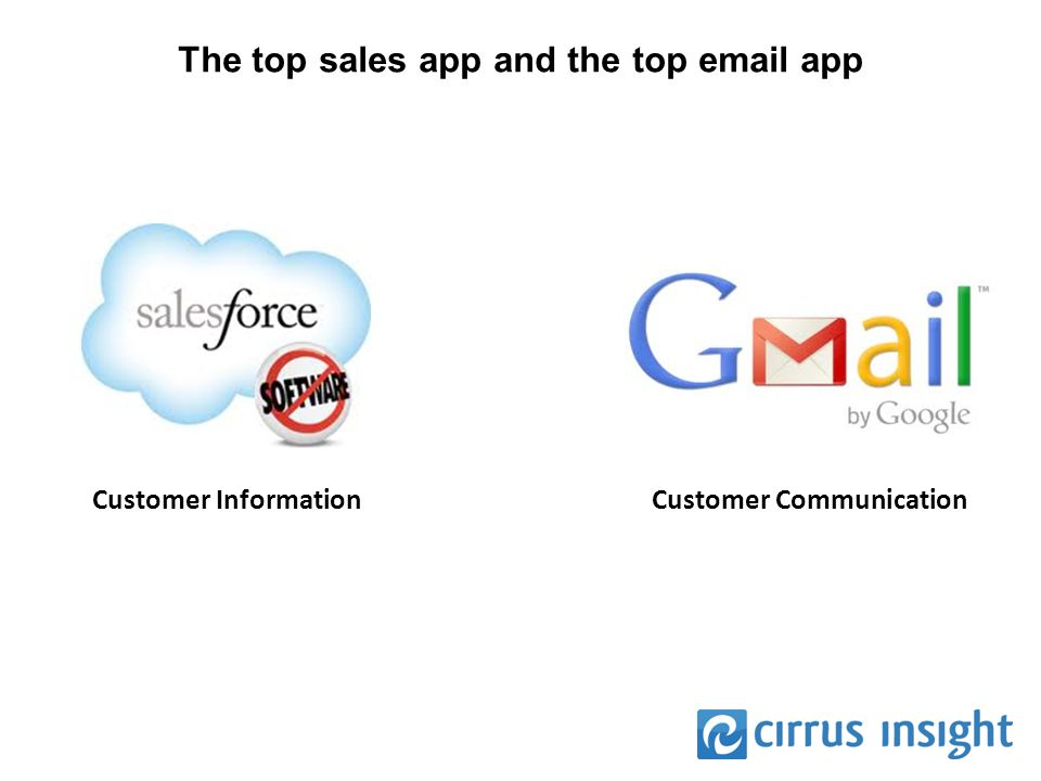 The top sales app and the top email app Customer InformationCustomer Communication