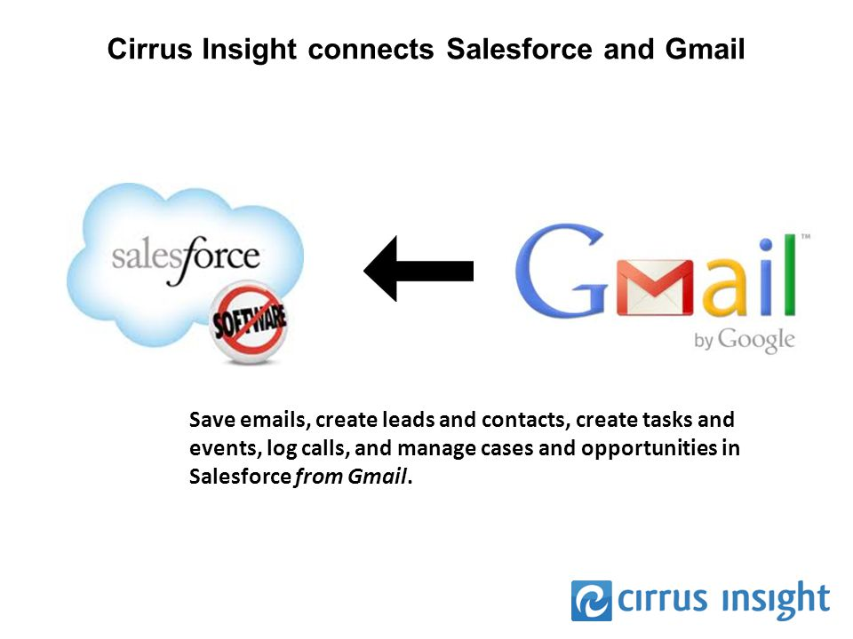 Cirrus Insight connects Salesforce and Gmail Save emails, create leads and contacts, create tasks and events, log calls, and manage cases and opportunities in Salesforce from Gmail.